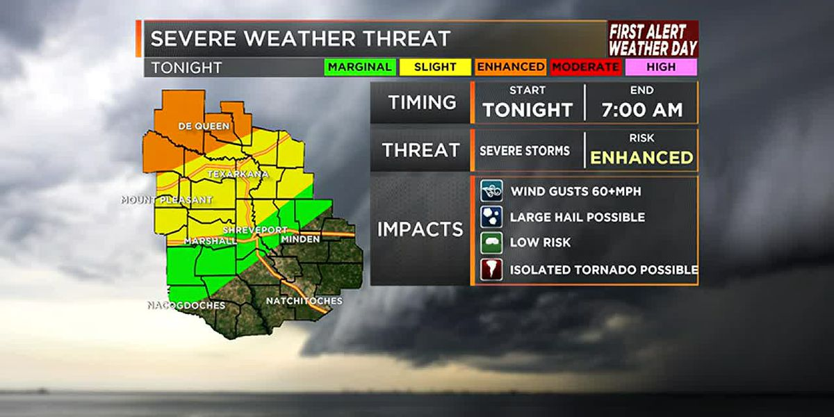 Sunday evening severe weather update