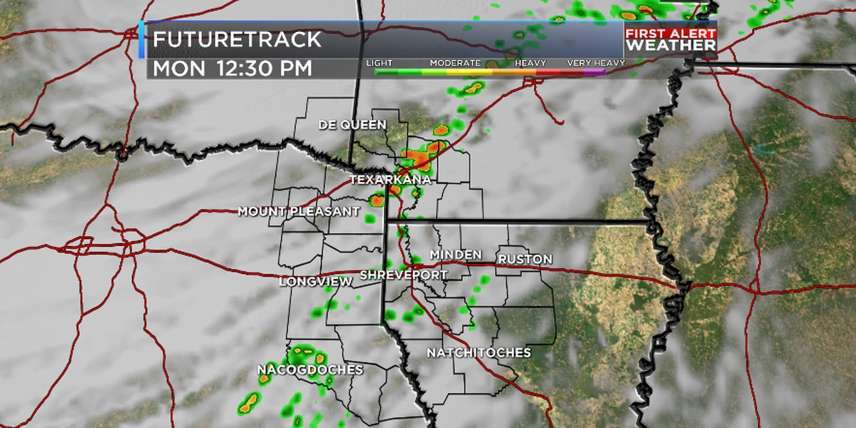 Scattered showers to start week
