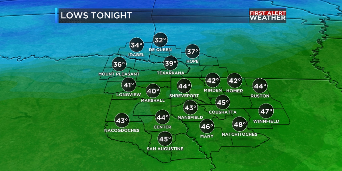 First Alert: Coldest night in 6 months; frost/freeze possible north of I-30