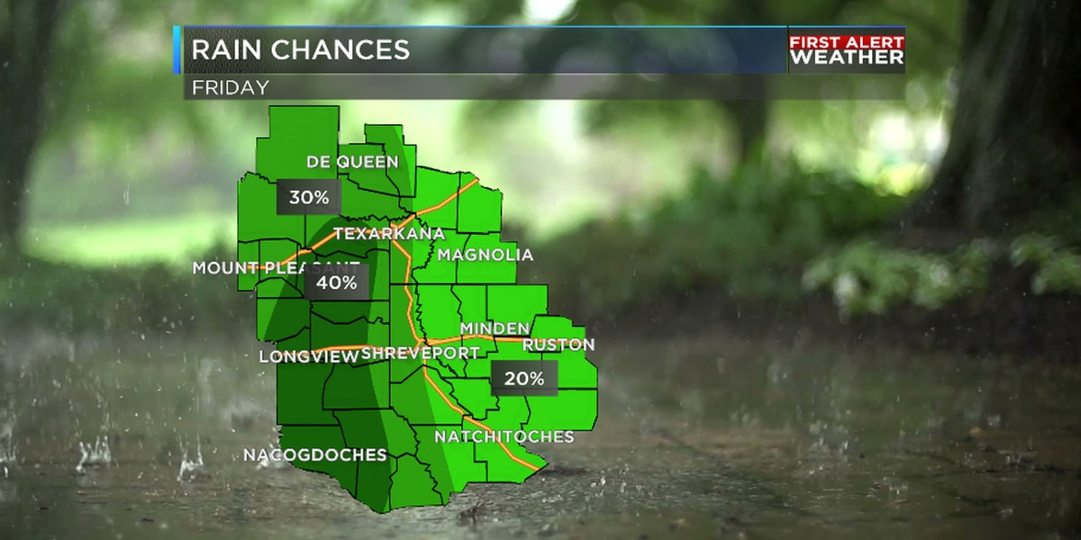 Scattered showers as heat moves in