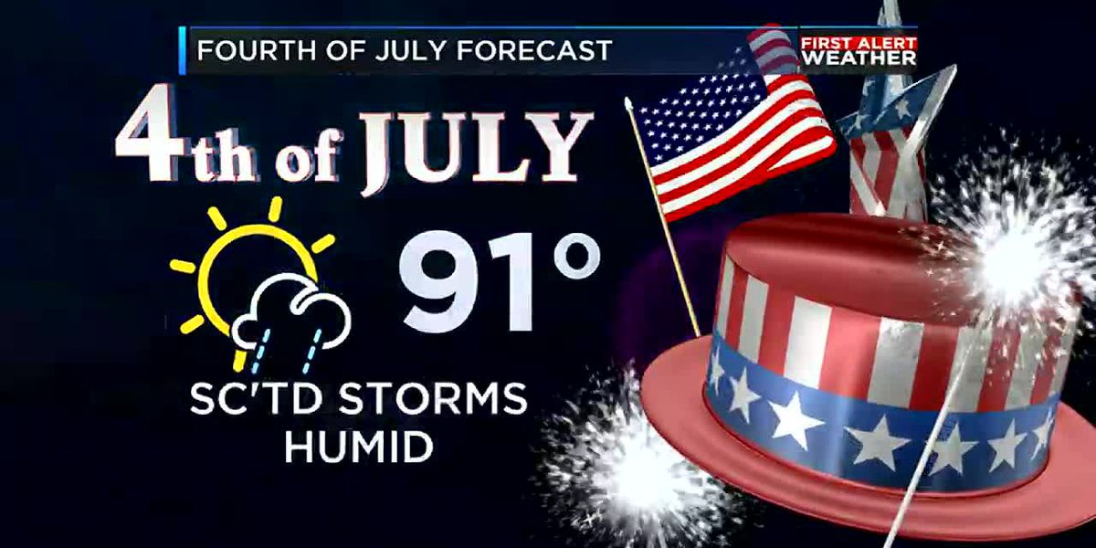 Rain and storms for Friday and Independence Day