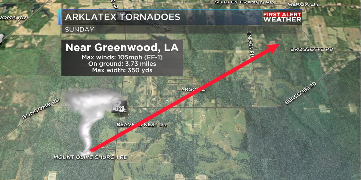 Sunday night's storms produced at least 2 ArkLaTex tornadoes