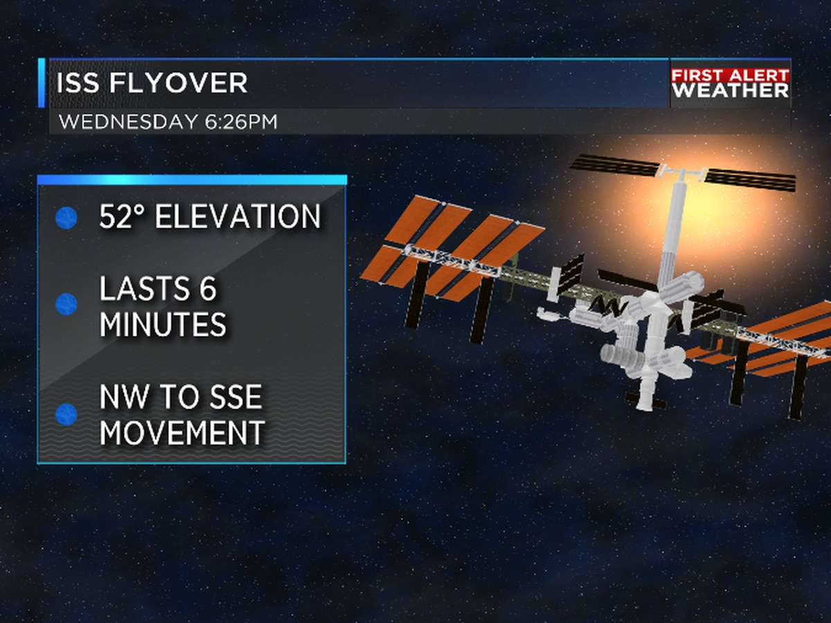Look up! ArkLaTex gets a good view of the International Space Station through Thursday!