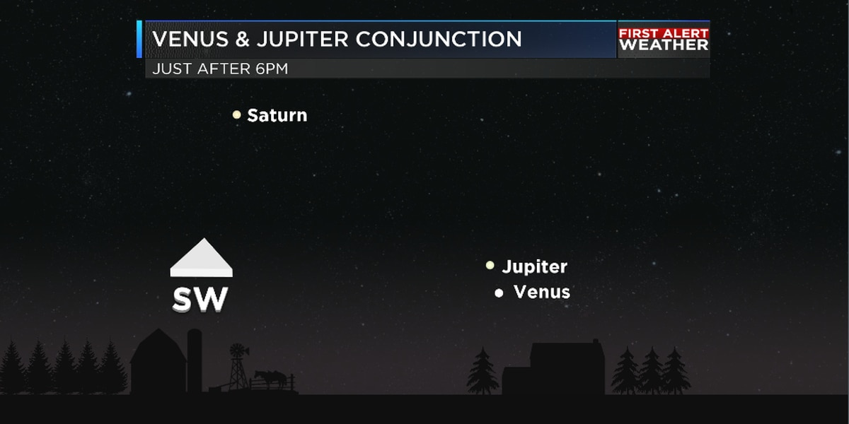 Venus and Jupiter nearly 'collide' in the evening sky this weekend