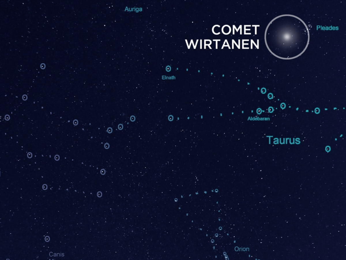 WATCH: 'Christmas comet' being shown through telescope livestream
