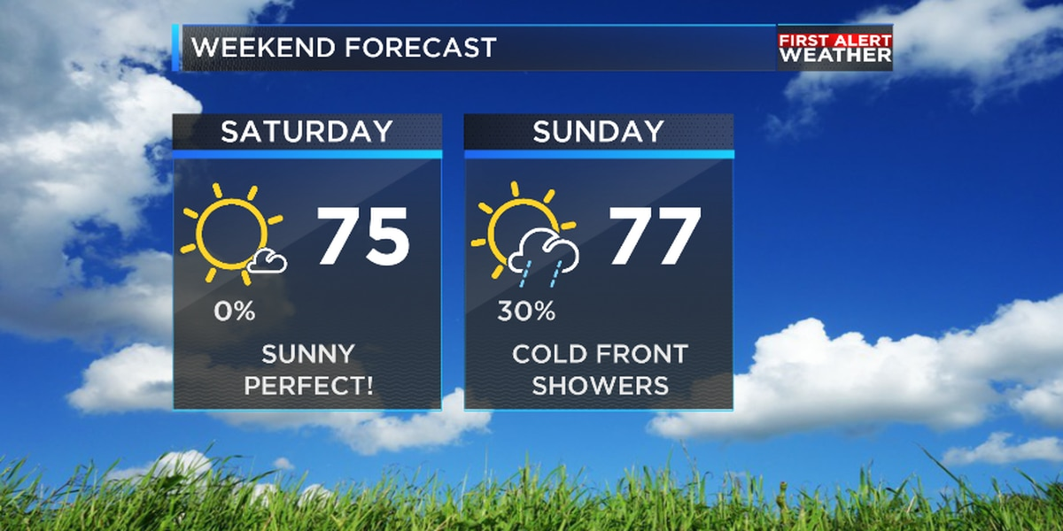 Warmer today but more cool weather coming