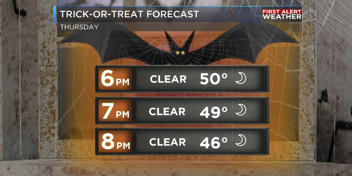 Chilly treat in your forecast for Halloween