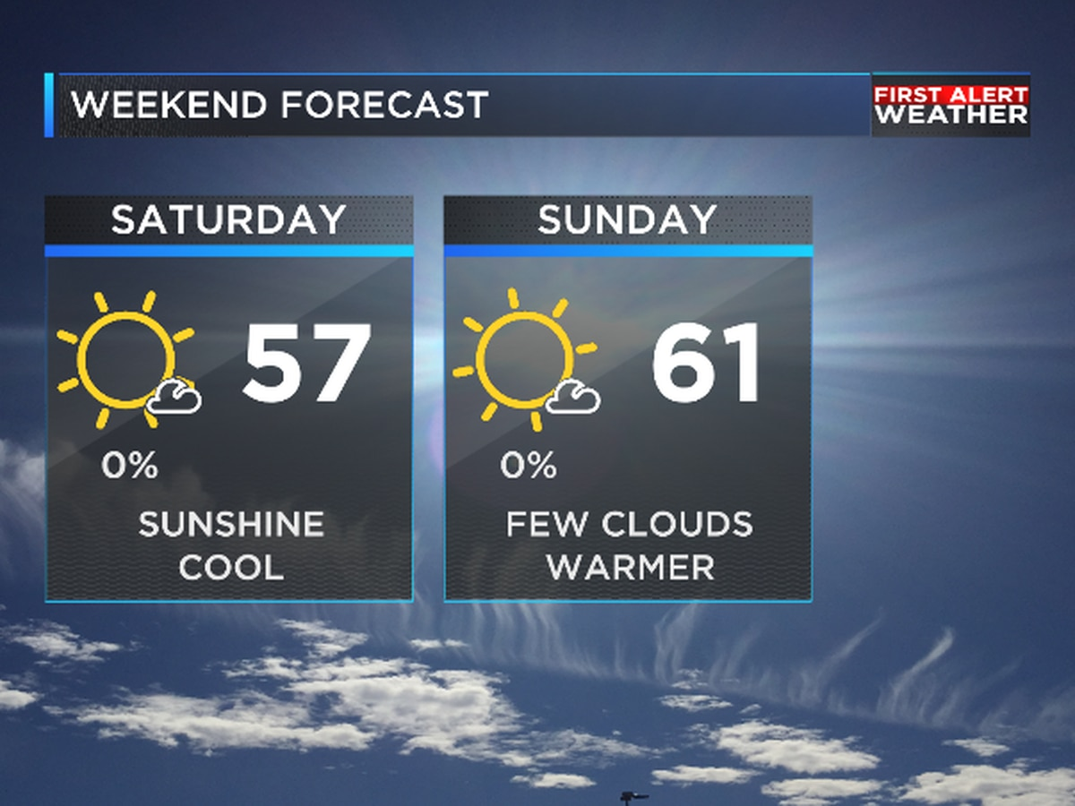 Clouds and cool temperatures slowly clear out