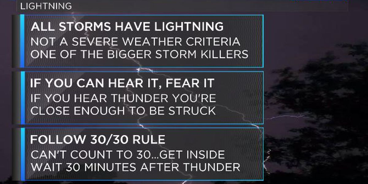 Severe Weather Awareness Week: Lightning