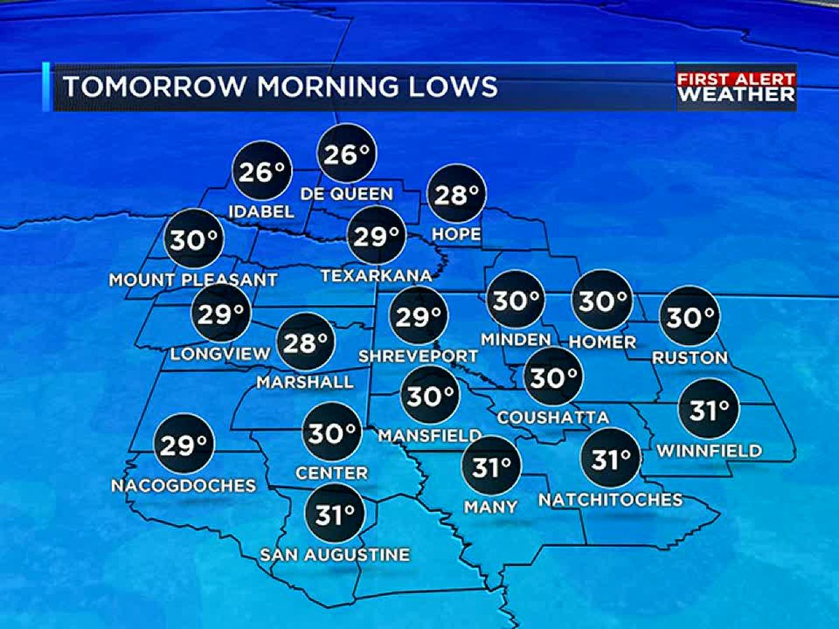 Dry weather returns with temperatures freezing tonight