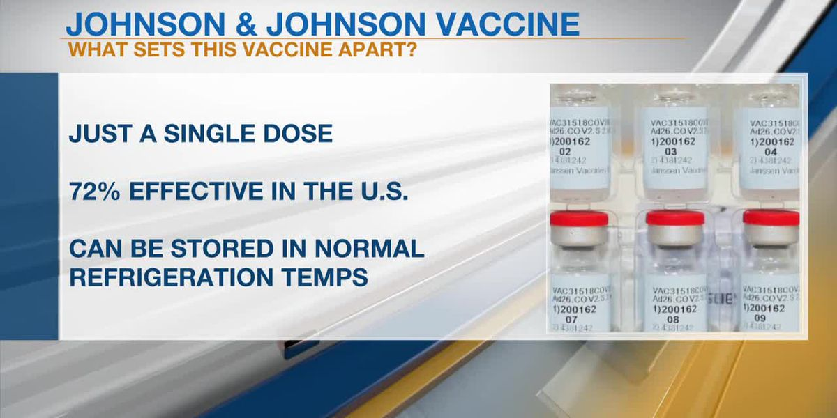 What to know about the one-dose COVID-19 vaccine
