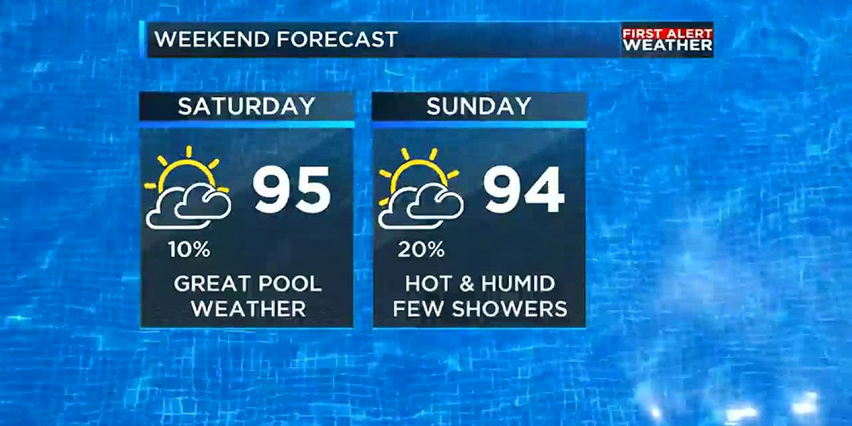 Tracking a hot weekend and 'cool' weather next week