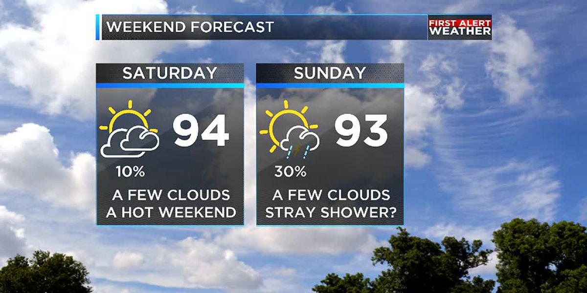 rain versus heat for the next 7 days