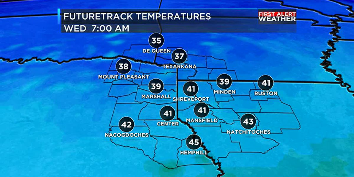 Chilly temperatures followed by storms Friday