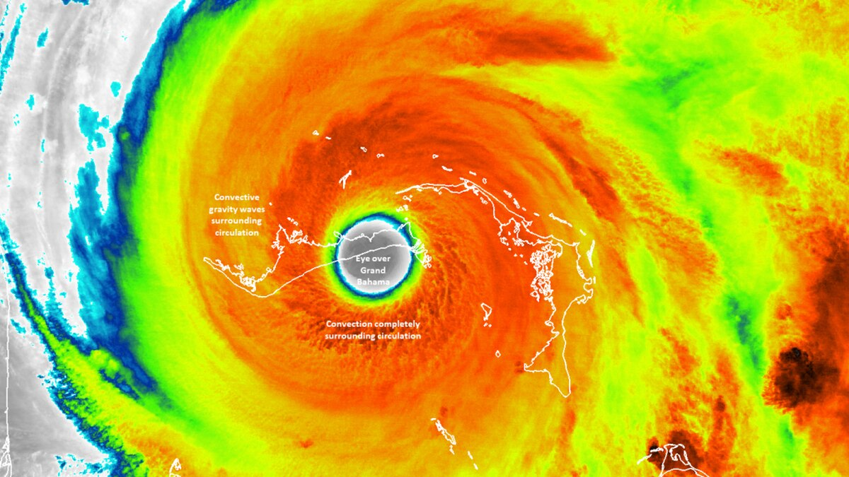 Recapping the 2019 Hurricane Season