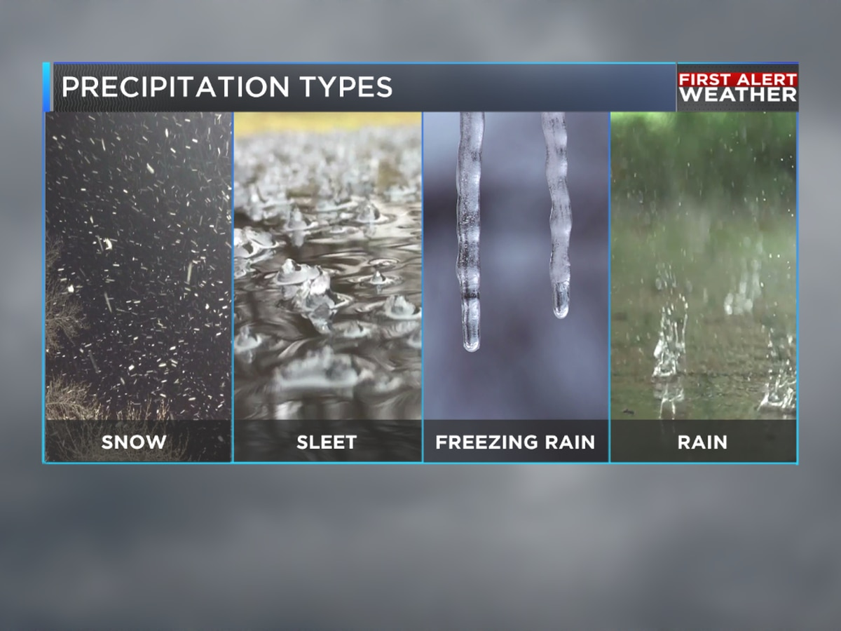Weather or Not: Winter precipitation types