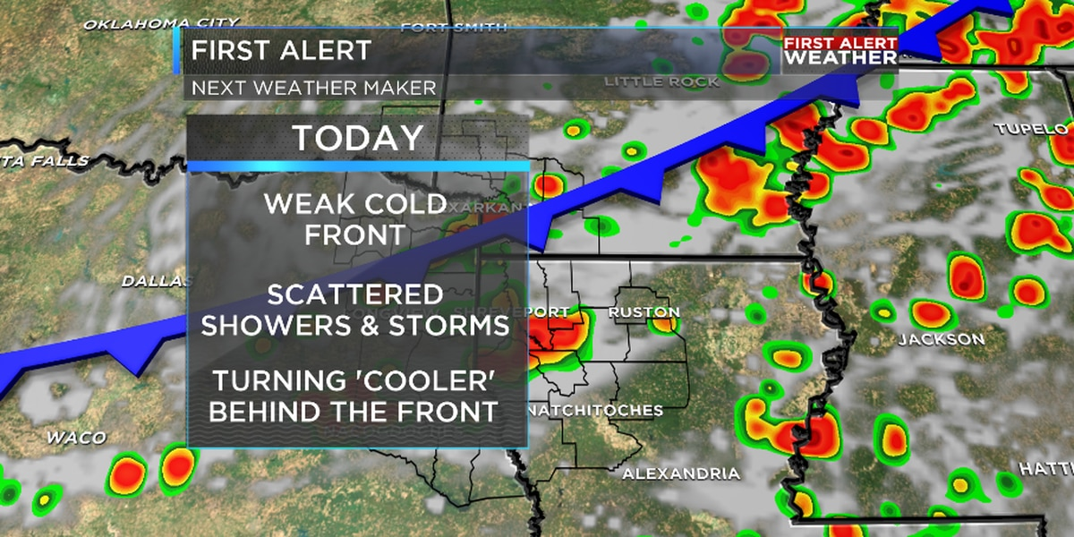 First Alert: Cold front brings in round of scattered showers and storms and 'cool down'