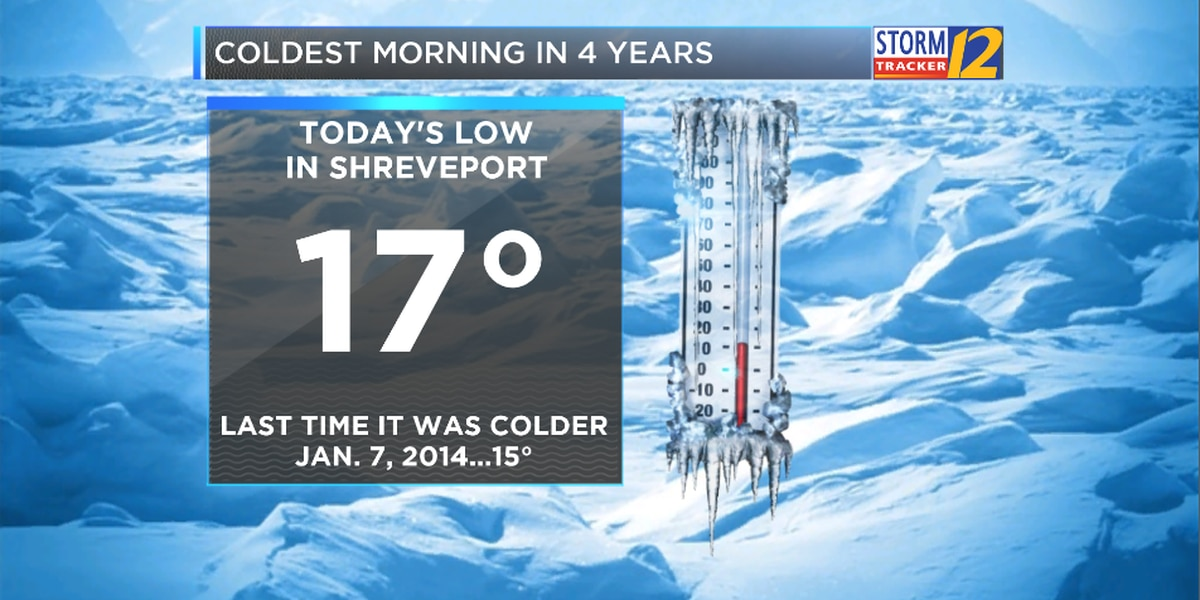 Tuesday morning temperatures were the coldest in nearly 4 years