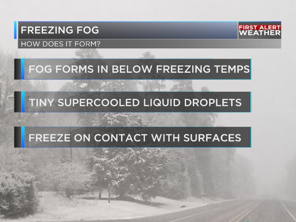 What is freezing fog?