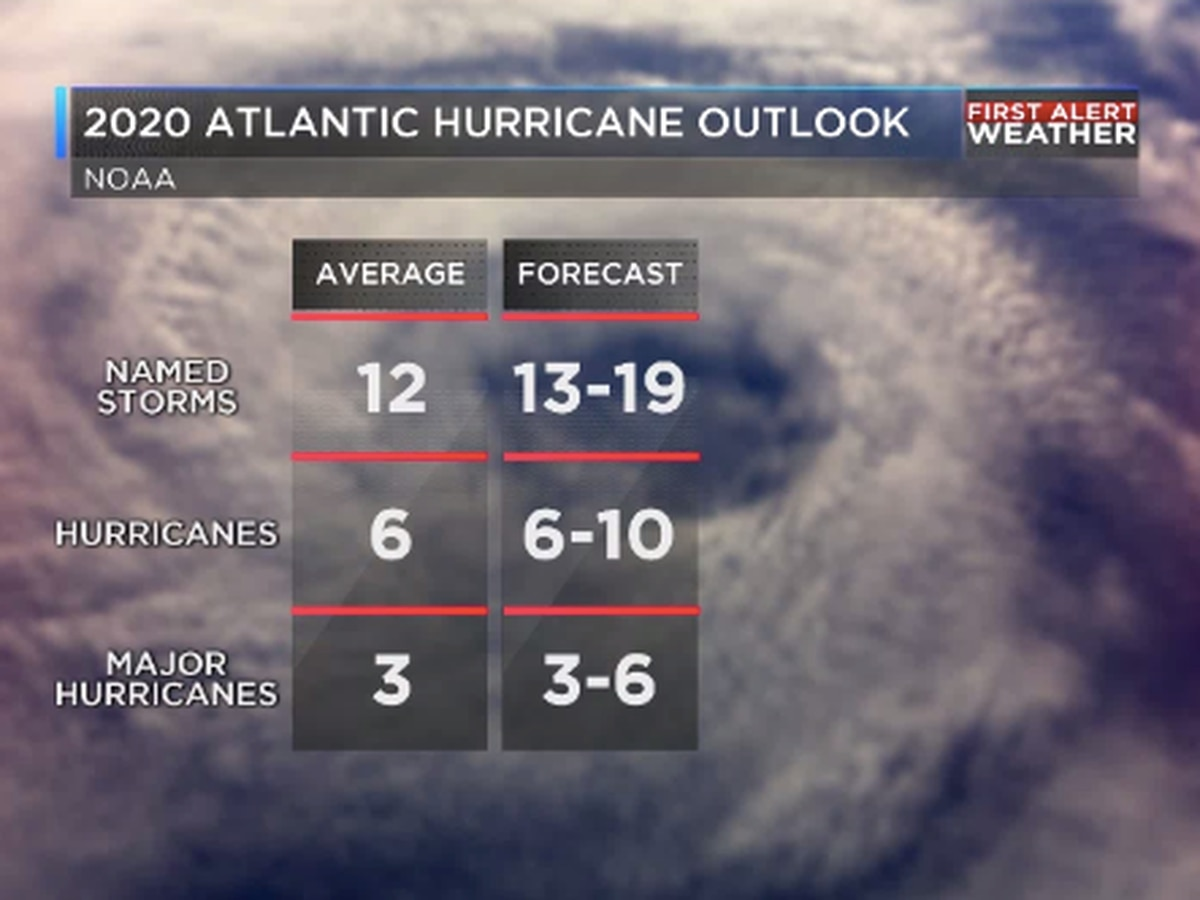 Above Average 2020 Hurricane Season Expected