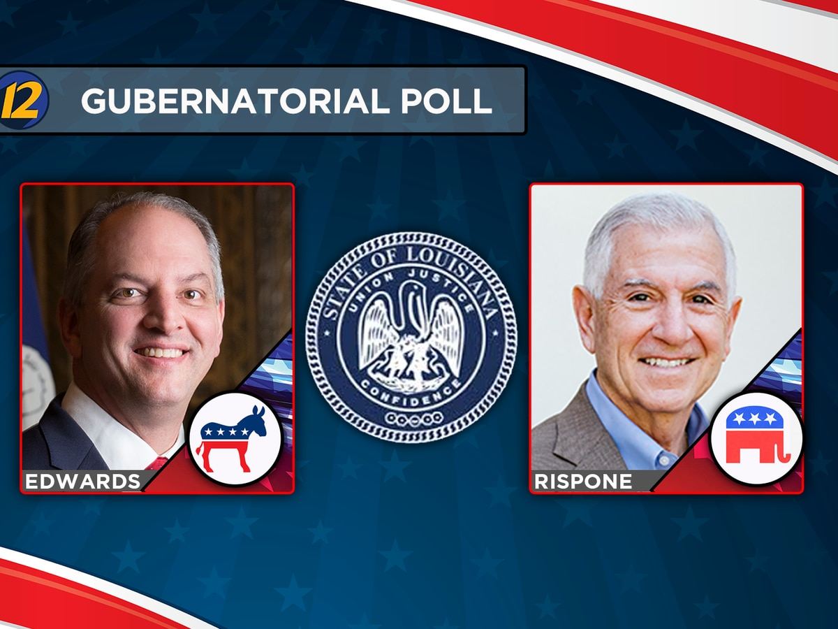 POLL: Louisiana governor's race tight as runoff nears