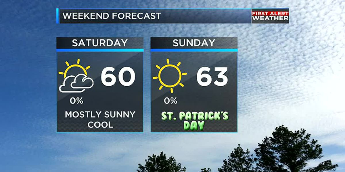 Great weekend to get outdoors!