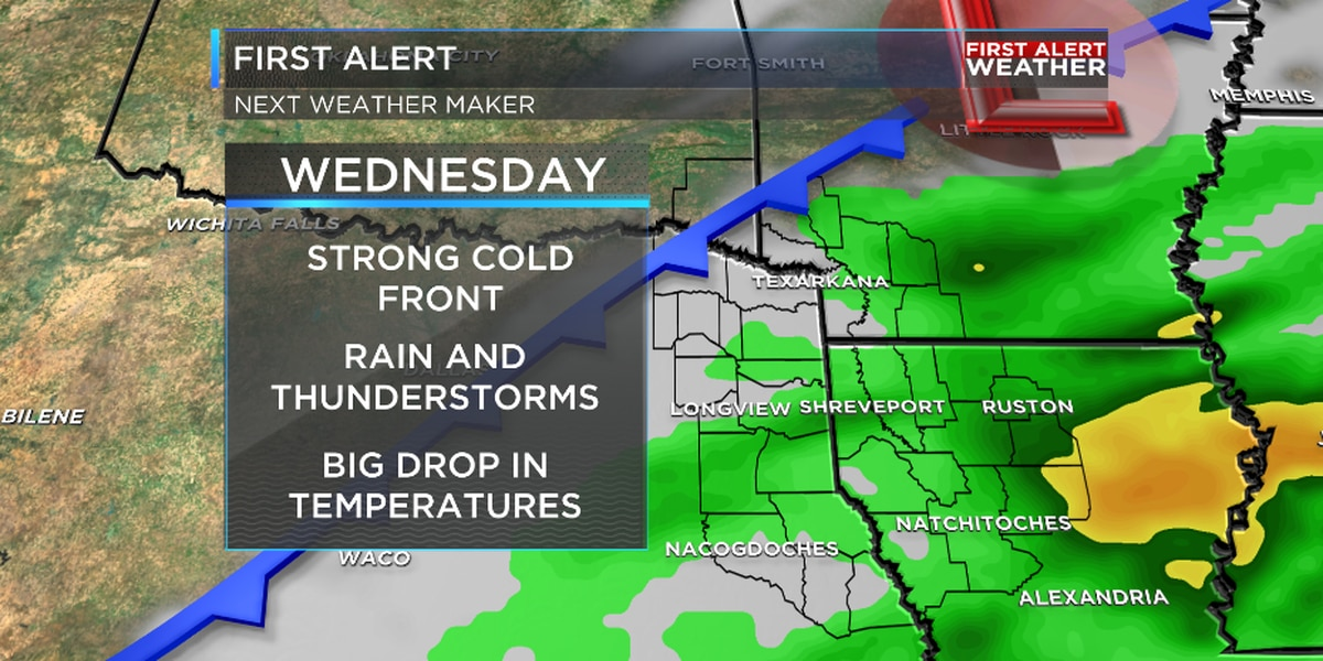 Strong midweek cold front for ArkLaTex