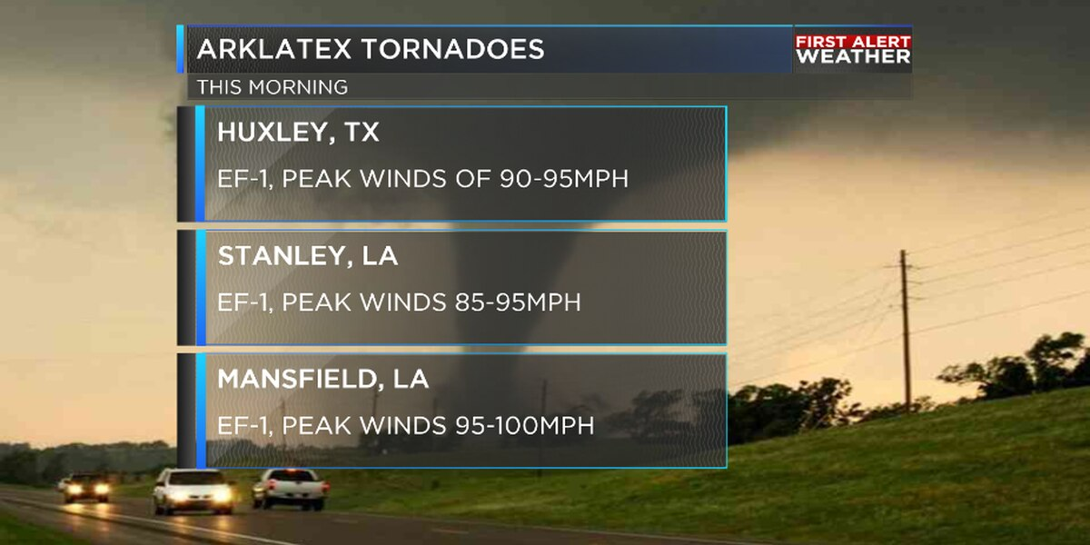 NWS: 3 tornadoes touched down in Texas, Louisiana