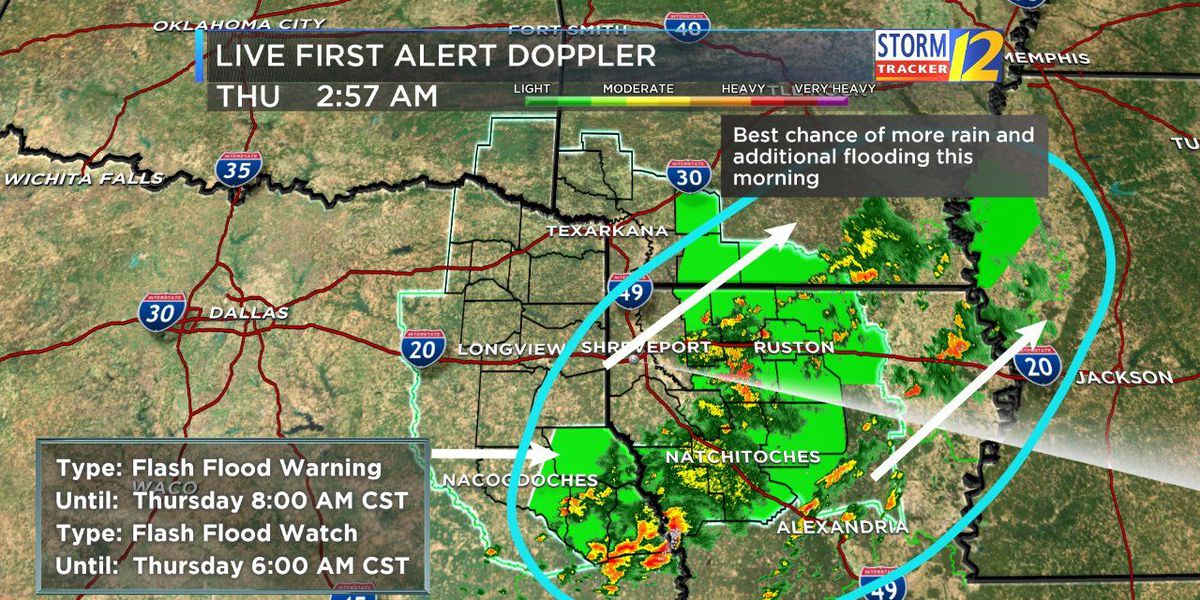 James: More showers and storms will push across the ArkLaTex
