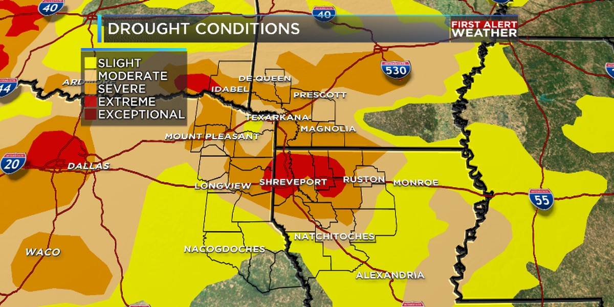 FIRST ALERT: Parts of the ArkLaTex under an Extreme Drought