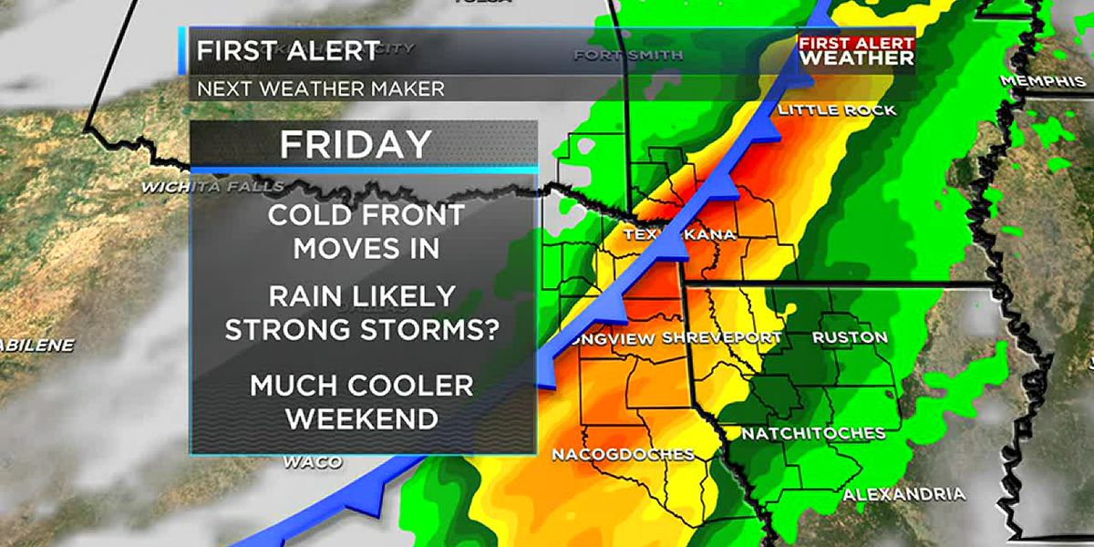 Temperatures warming up ahead of our next cold front