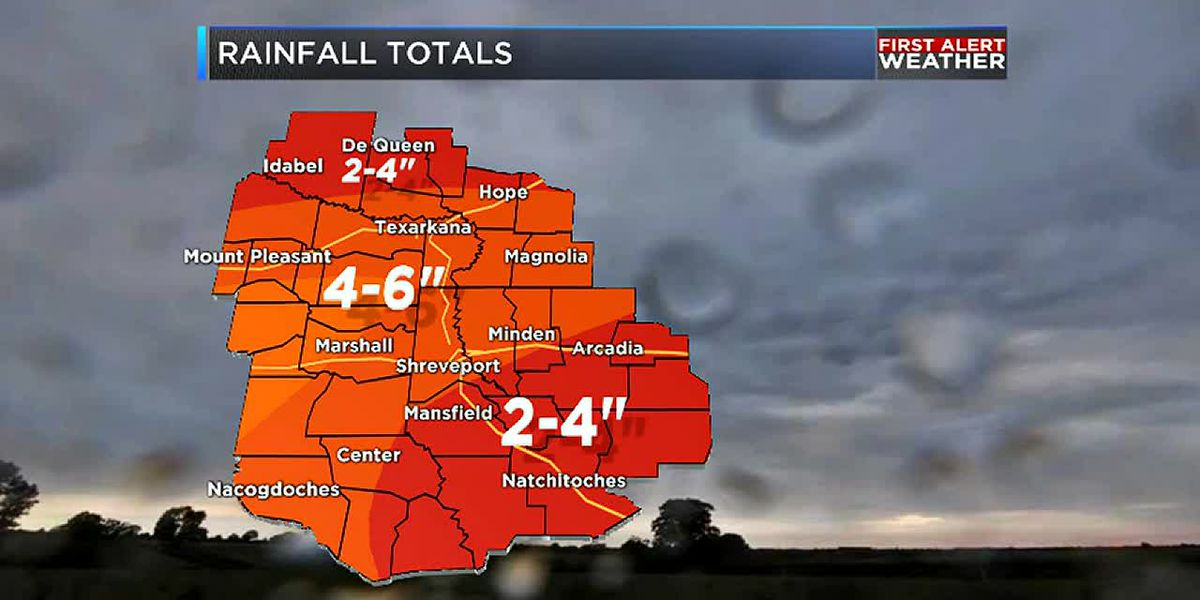 FIRST ALERT: Heavy downpours & excessive rainfall totals possible with next system