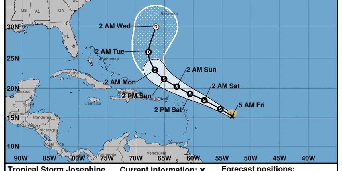 Tropical Storm Josephine weakens slightly in Atlantic Ocean