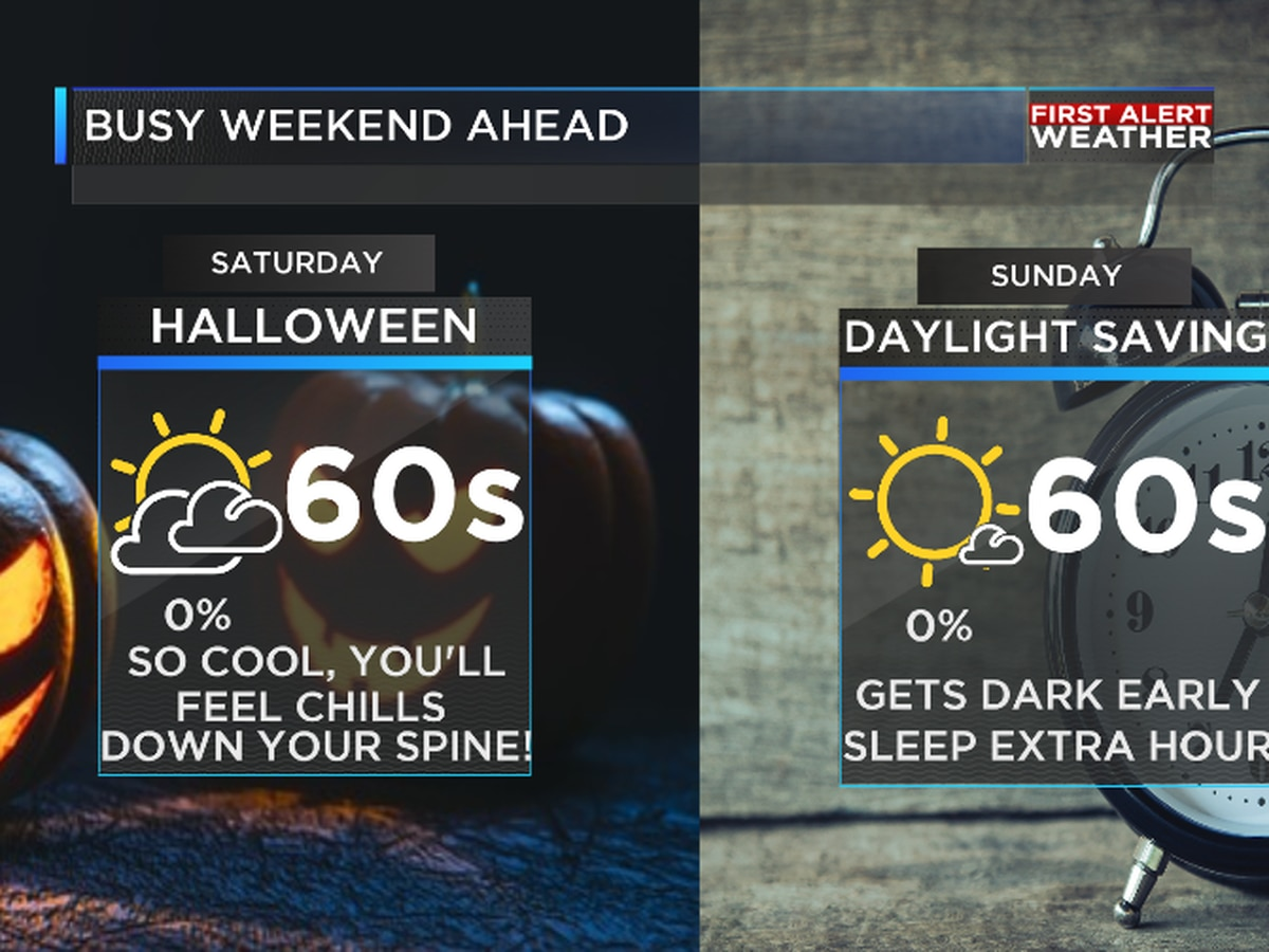 Dry and cool weather for the foreseeable future