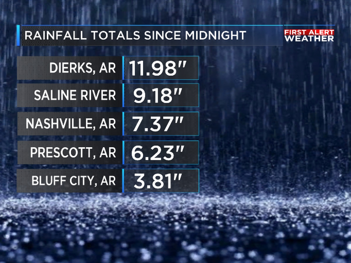 Incredible amounts of rain fell on the northern ArkLaTex