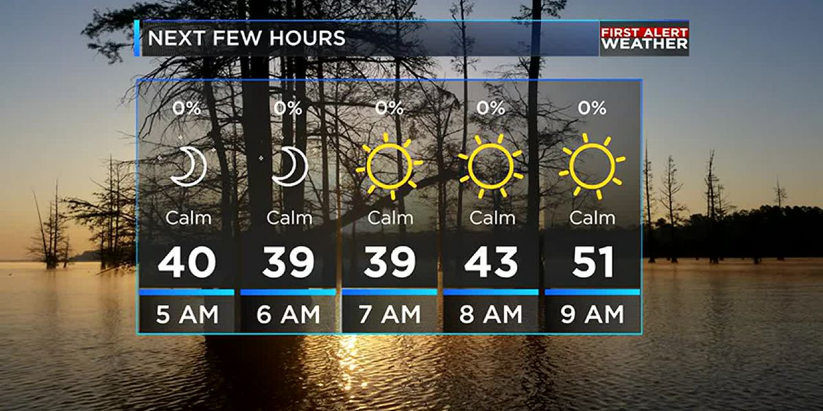 Warm and sunny today with clouds and rain for Friday