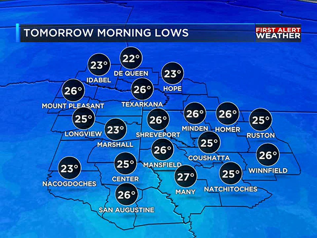Freezing temperatures expected tonight