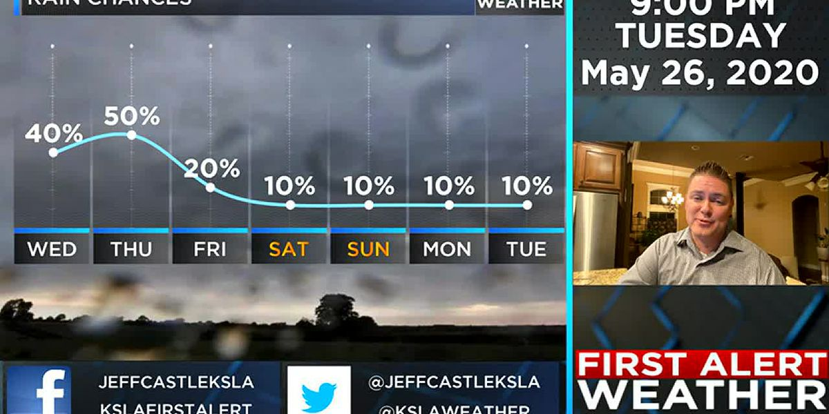 More rain for now, then drier this weekend