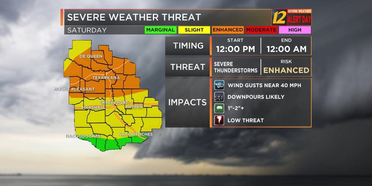 SEVERE WEATHER ALERT DAY: Strong to severe storms expected Saturday