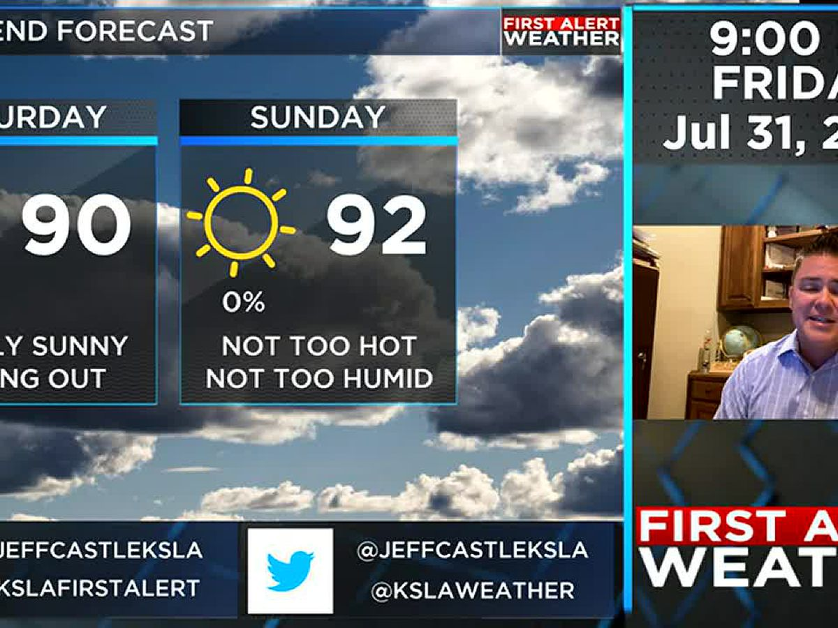First Alert: Pleasant weekend ahead