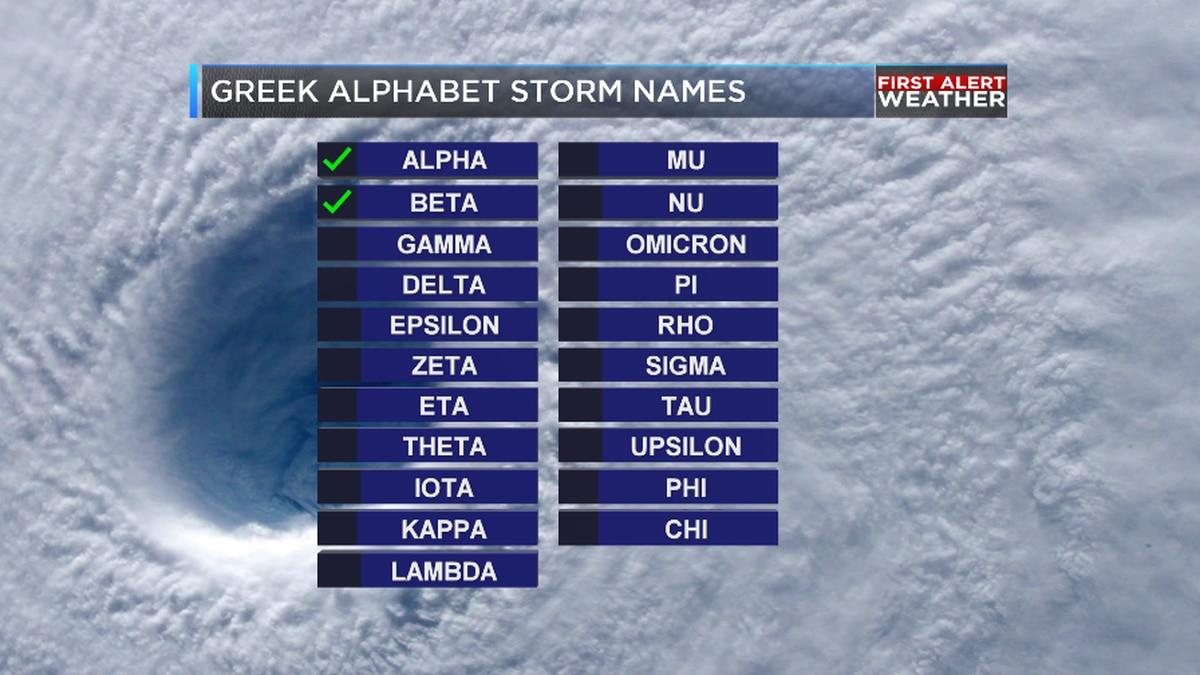Out of names for the 2020 hurricane season, the Greek alphabet takes over