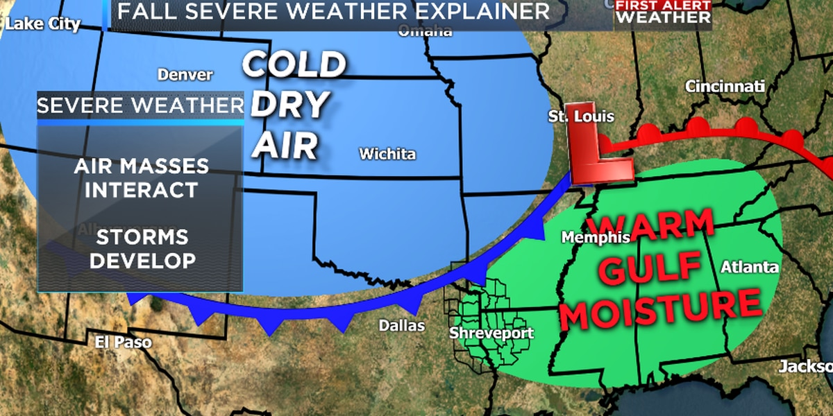 Why we have a second severe weather season in the fall