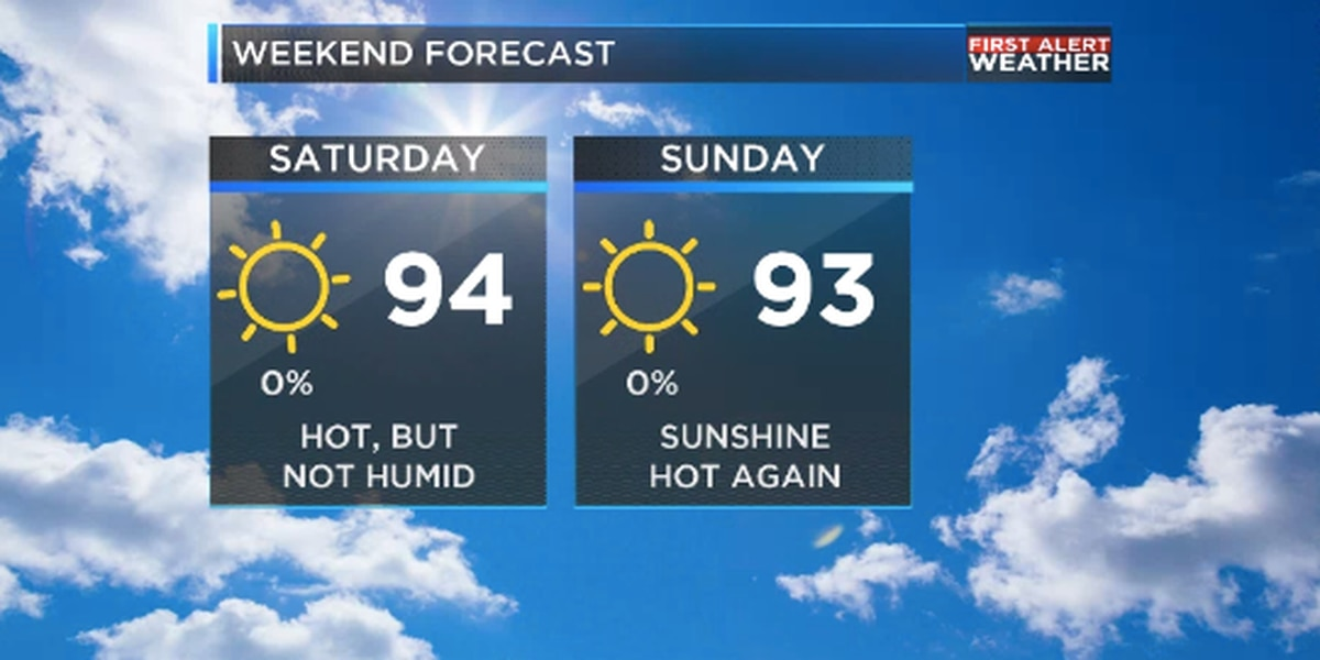 Hot and Sunny weekend for ArkLaTex