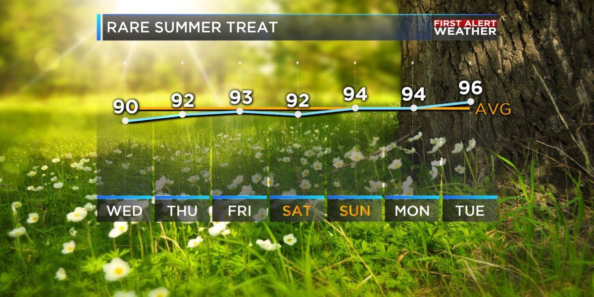 James: Thursday will be a nice summer day