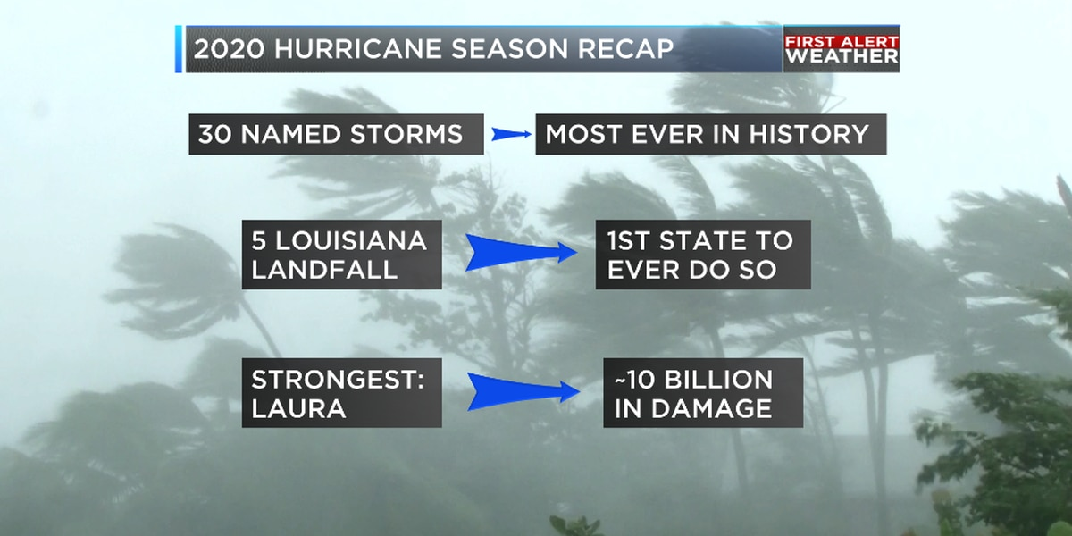 2020 Louisiana Hurricane season recap