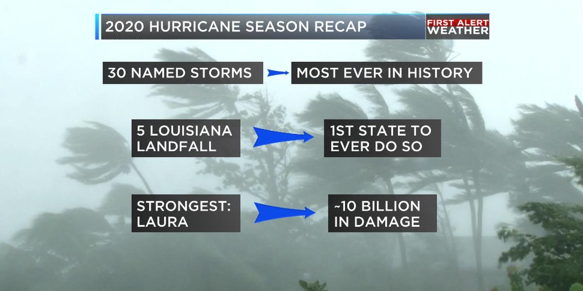 2020 Louisiana Hurricane season recap