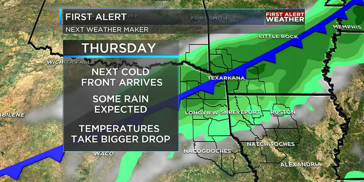 Next cold front arrives Thursday bringing another temperature drop